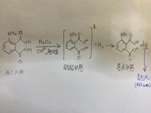 ルミノール反応