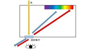 分光器 画像